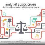 """สัมมนา """"เทคโนโลยี BLOCK CHAIN กับความเปลี่ยนแปลงในการให้บริการทางกฎหมาย"""""""
